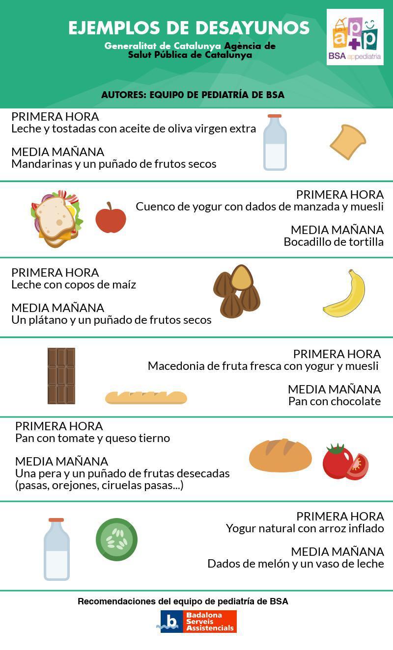 Ejemplos de desayunos