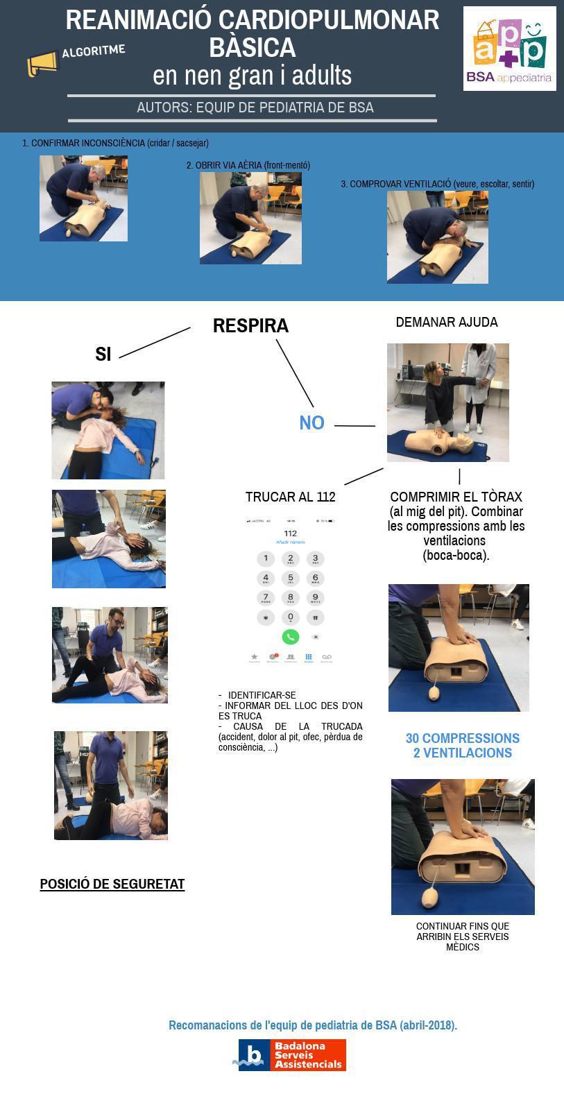 Reanimació cardiopulmonar per a nens grans i adults.