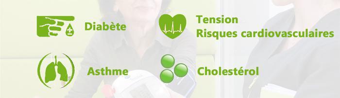 Dépistage & Prévention : Asthme, Diabète, Cholestérol, Tension