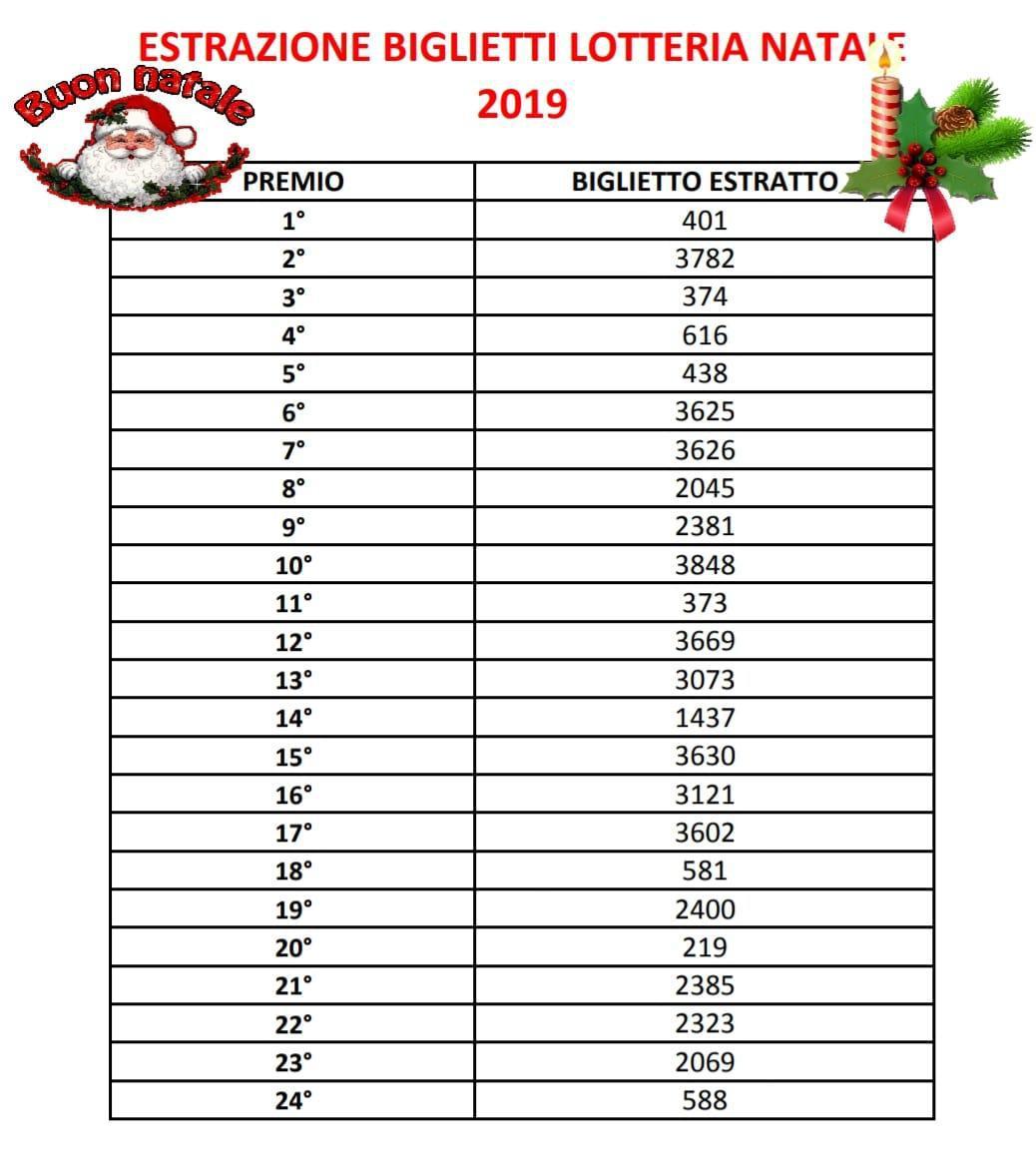 Biglietti Vincenti Lotteria di Natale