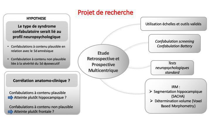 Bourse de Recherche SOFMER - Lauréat 2019 - François STEFANESCU