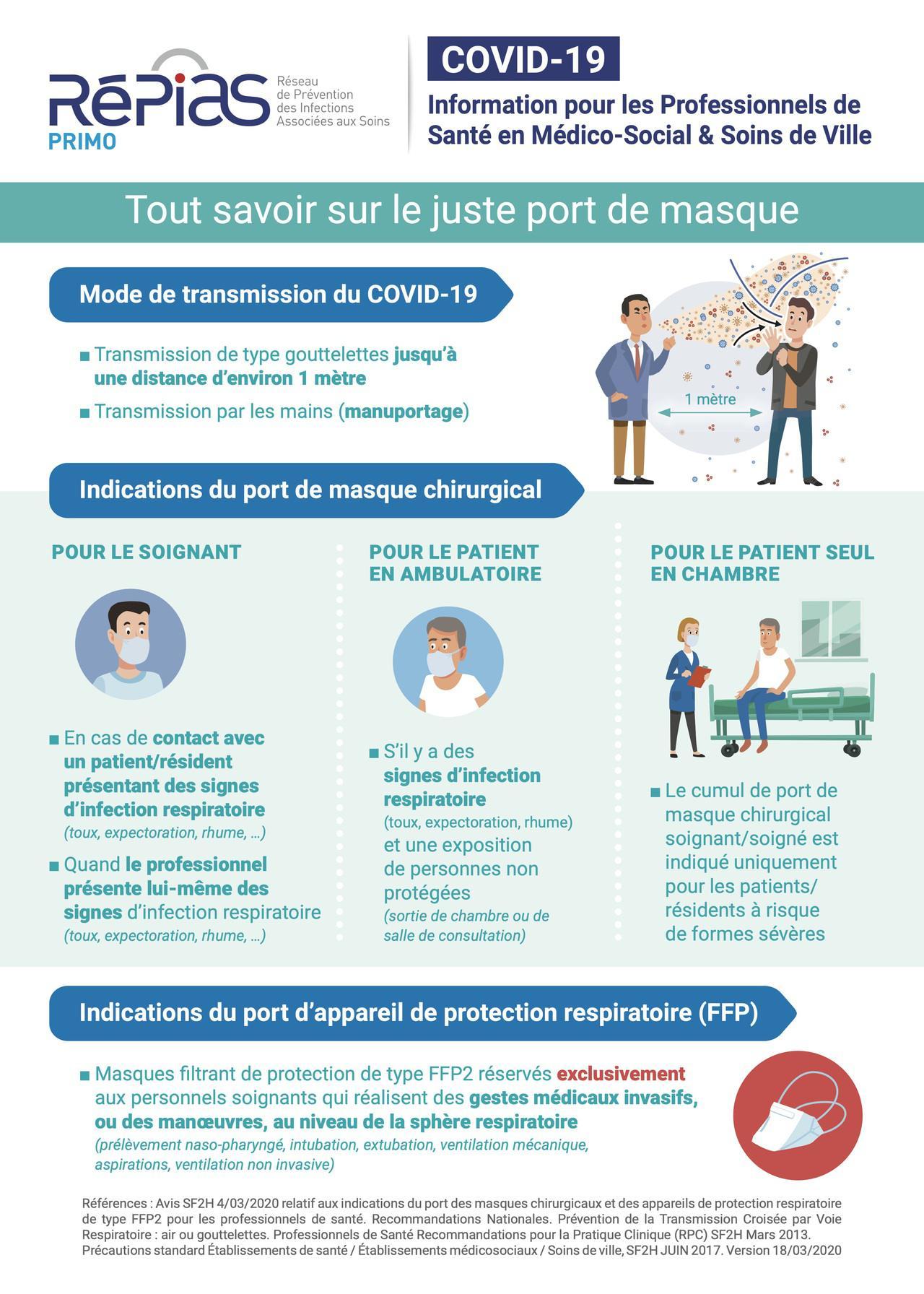 Information professionnel santé en medicosocial Page 1