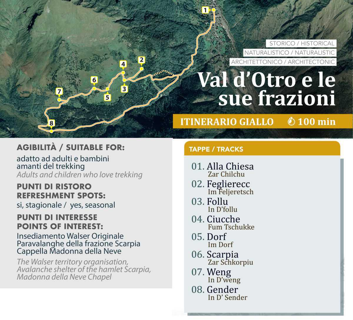 Frazioni della Val d'Otro - Alagna Valsesia