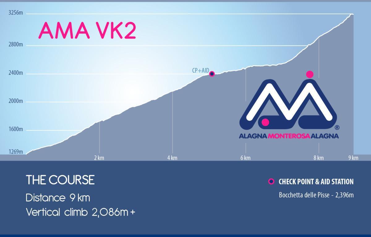 AMA vk2 Crono - Alagna Valsesia