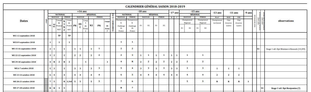 COMITE DEP. HB: Calendrier général pour la saison 2018/2019