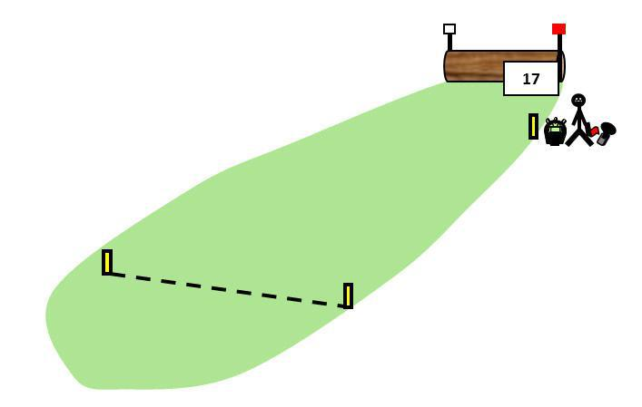 Stoppen am Sprung (3)