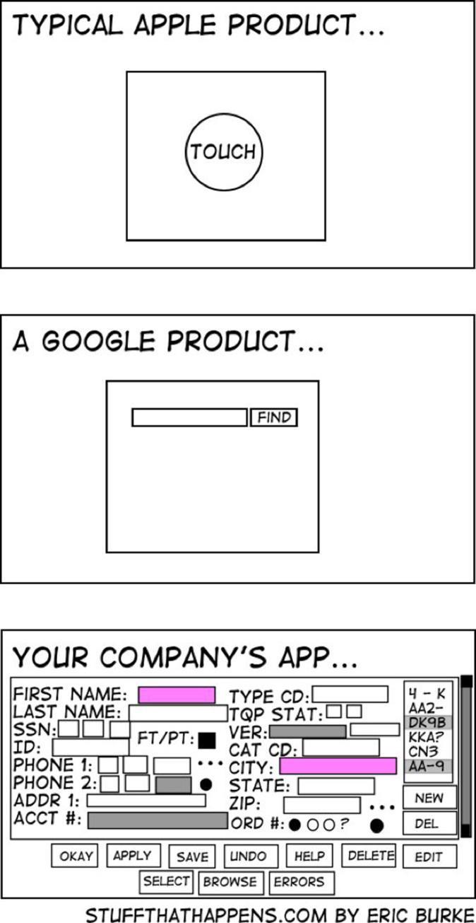 7 grandes erros a evitar na criação da app para a tua marca