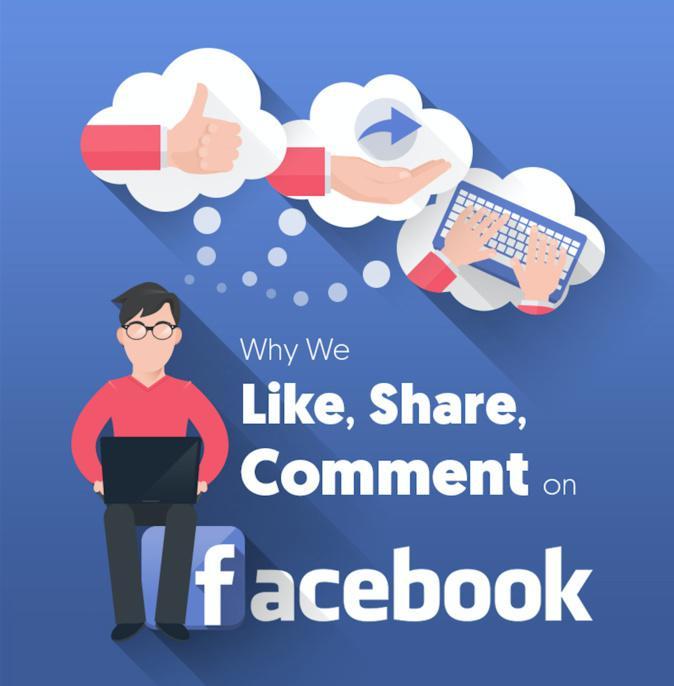 Aumenta o Potencial Viral da tua Marca: estuda o comportamento dos usuários no Facebook