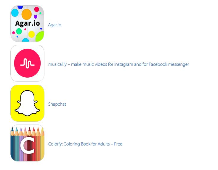 Como conseguir 100,000 Downloads para o teu App