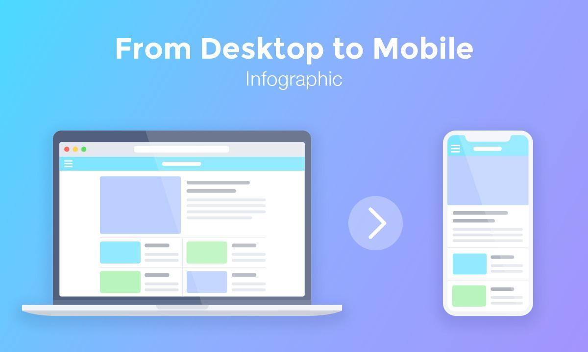 Como migrar do Desktop para o Mobile? (Infographic)