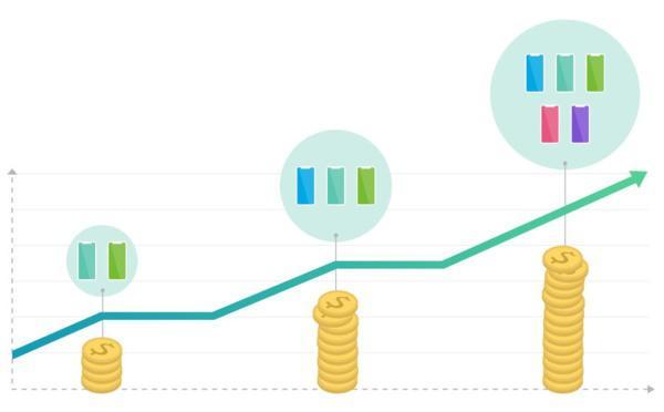 Dicas para Revendedores: 5 Truques para ajudá-lo a vender aplicativos