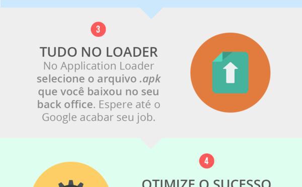 ANDROID APP: Como atualizar como um mestre (Infográfico)