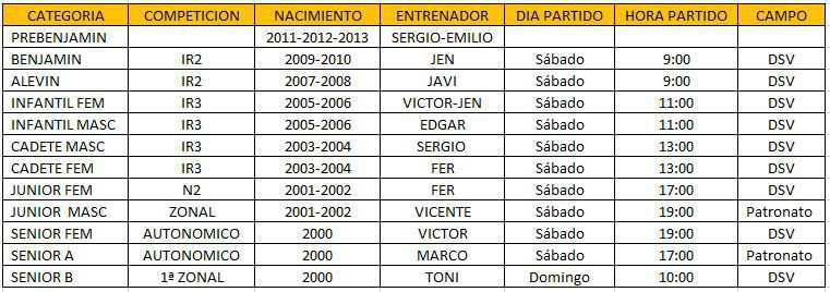 HORARIOS DEFINITIVOS DE LA TEMPORADA 2018-2019