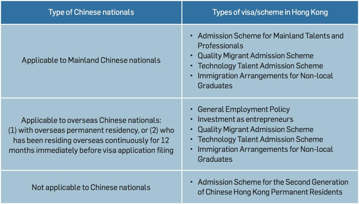 China Individual Income Tax rebate for qualified individuals in the Greater Bay Area