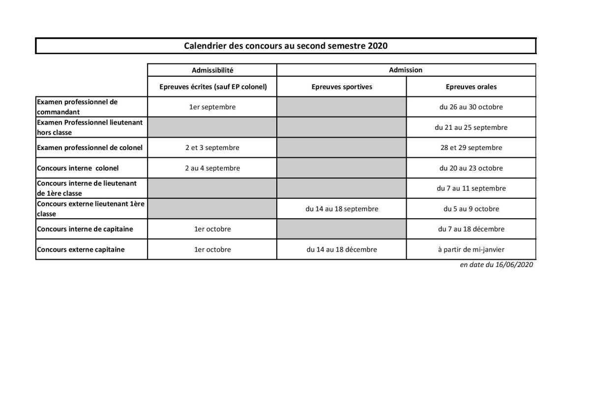 📅 Calendrier des concours et examens professionnels officiers du 2nd semestre 2020