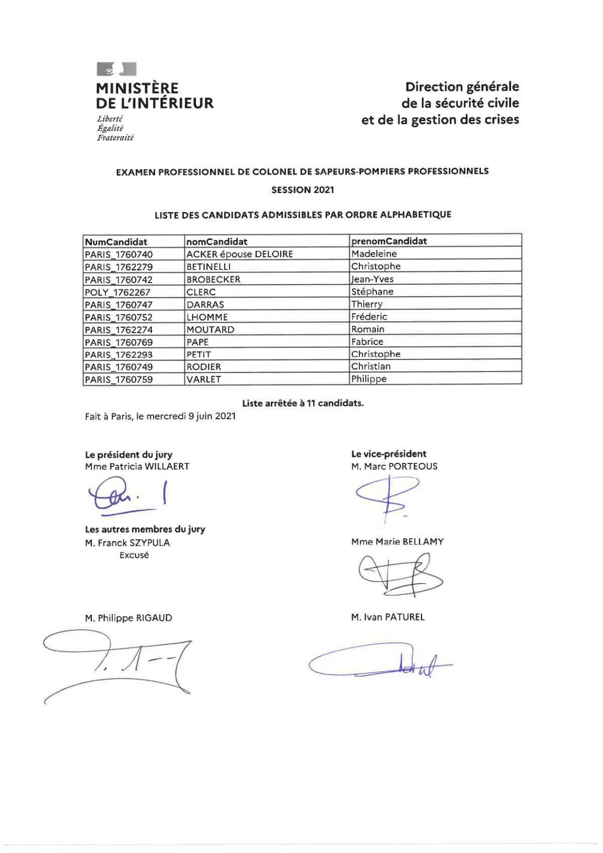 Liste des admissibles à l'examen professionnel de colonel