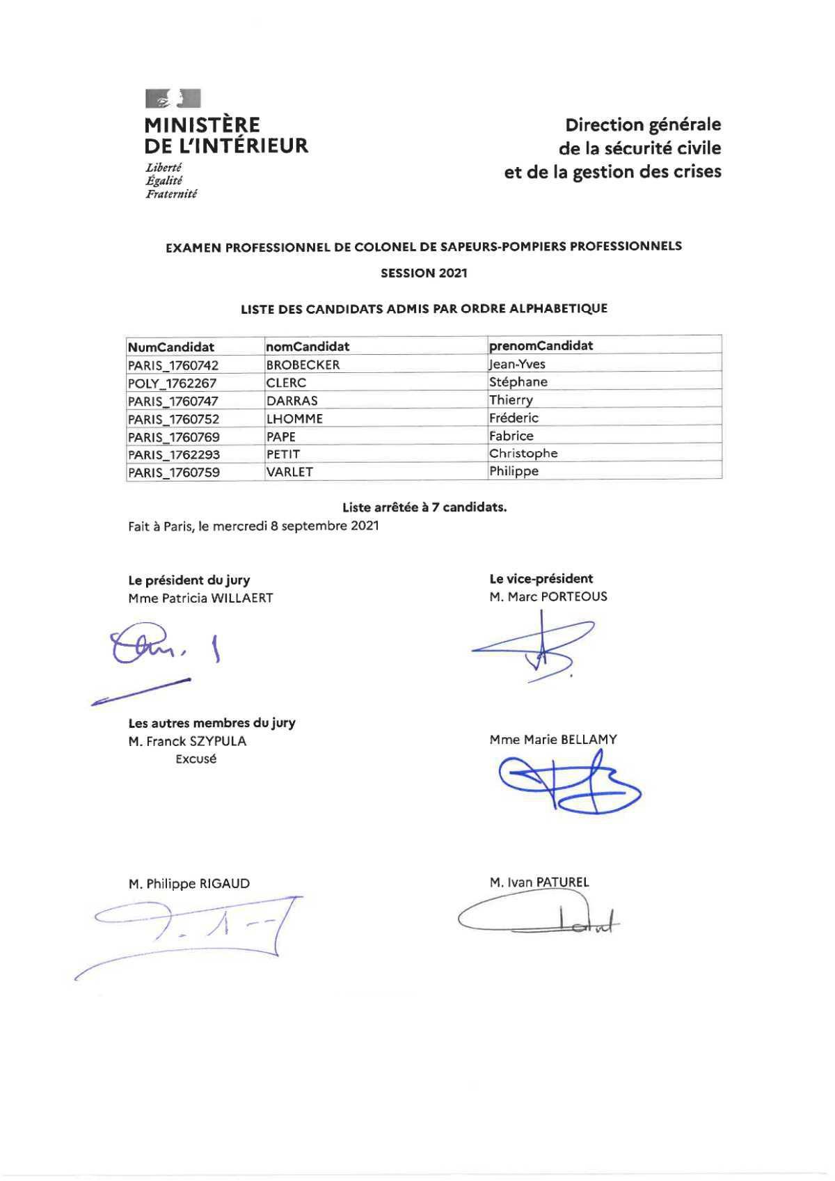 Liste des candidats admis à l'examen professionnel de colonel
