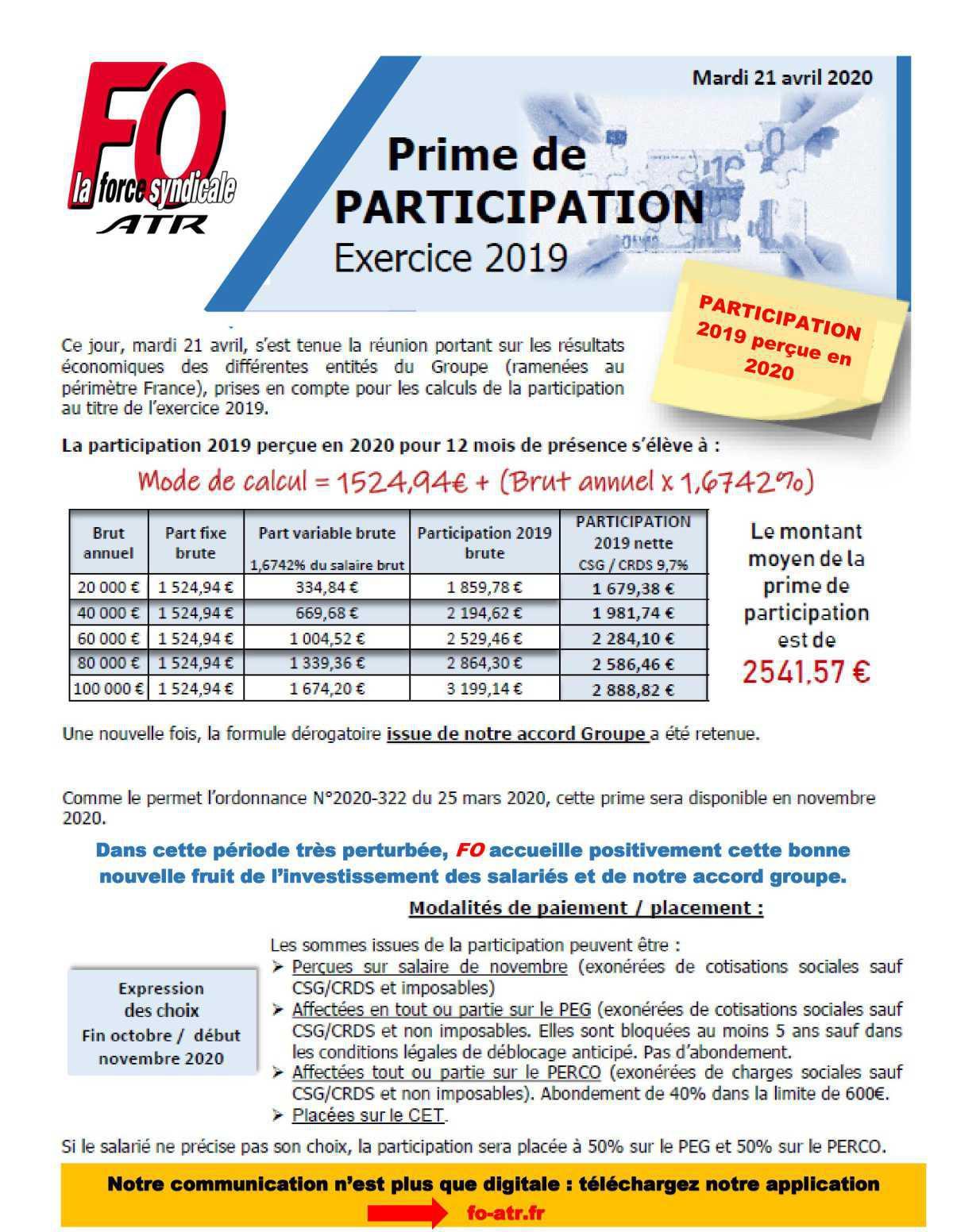 PARTICIPATION 2020 (exercice 2019)