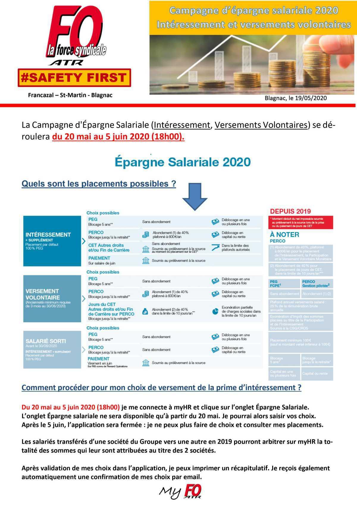 Campagne de placement Intéressement 2020