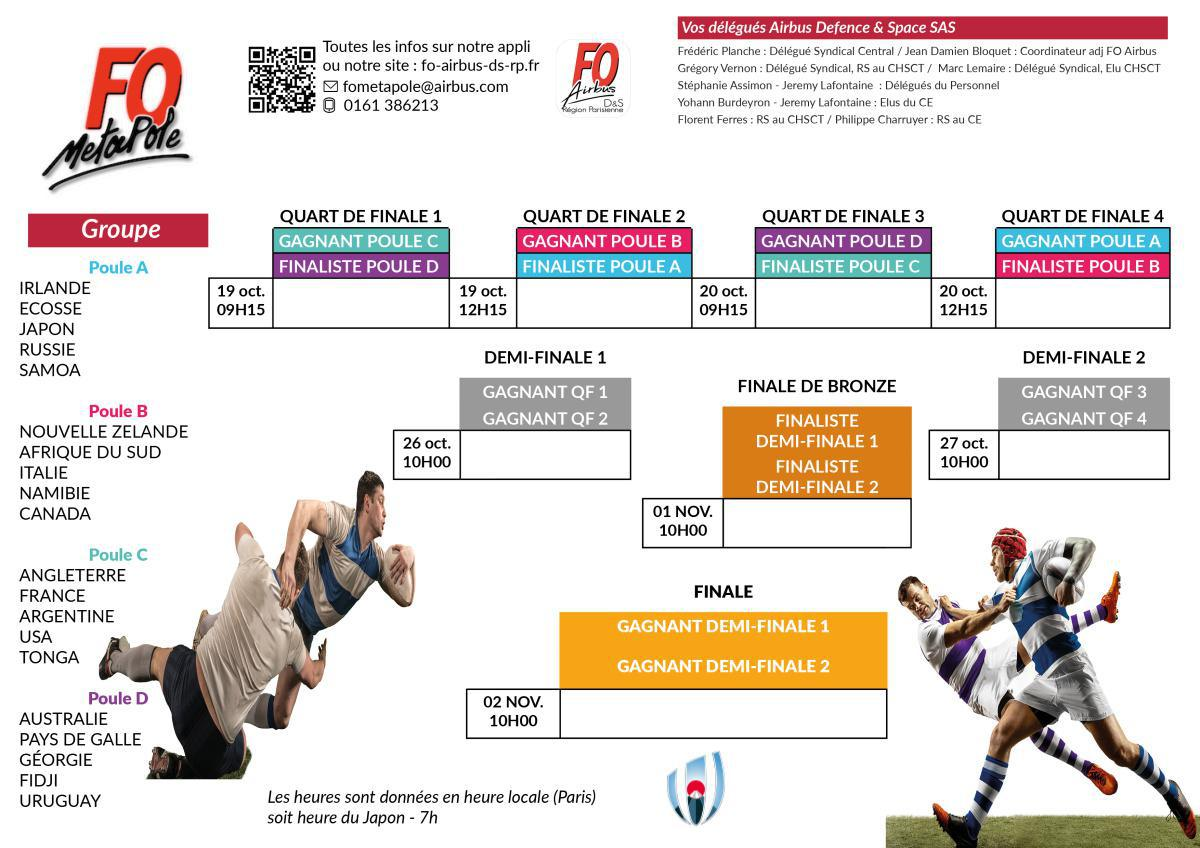 Rugby World Cup Japon 2019