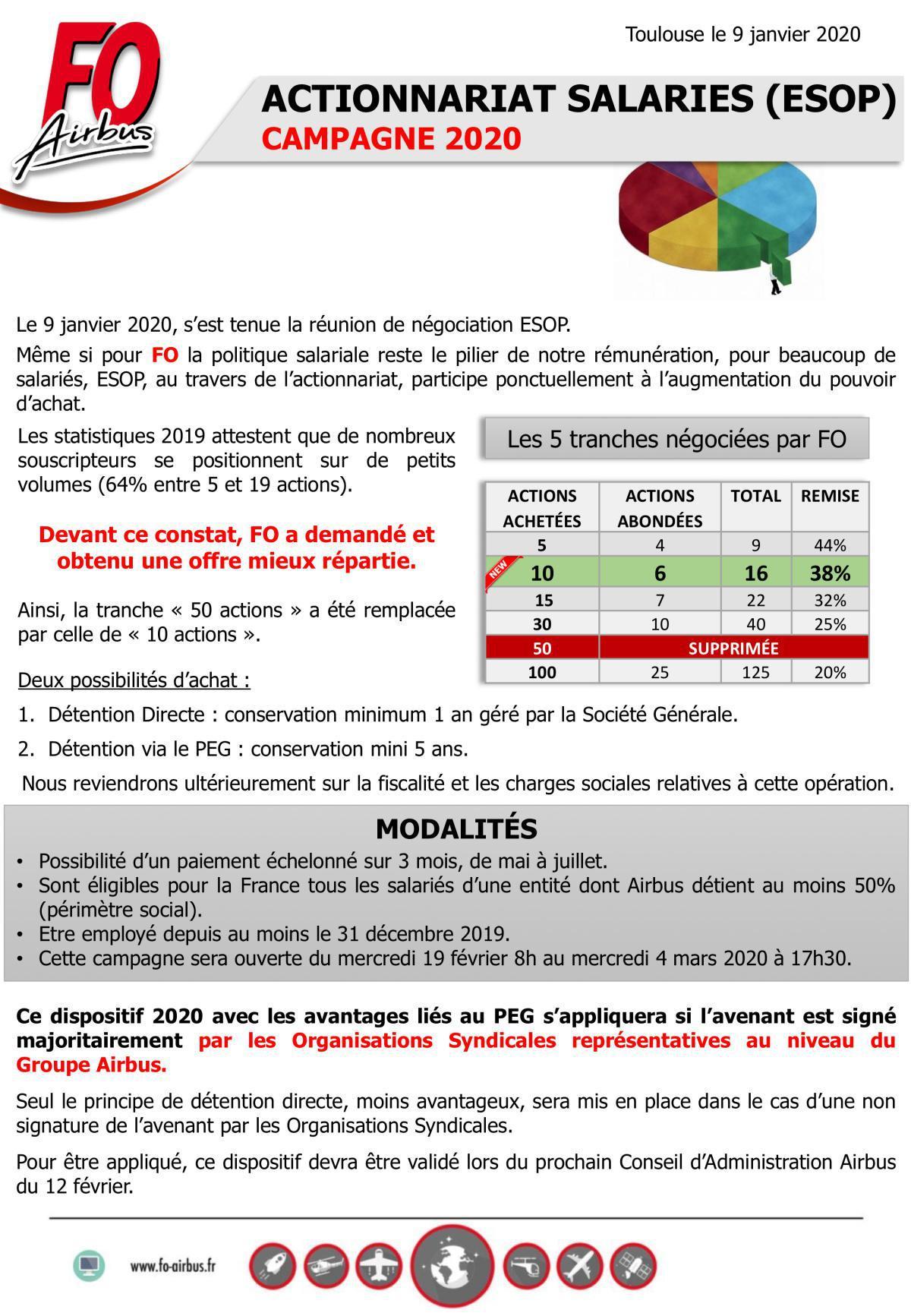 ACTIONNARIAT SALARIES (ESOP) 2020 - la tranche FO