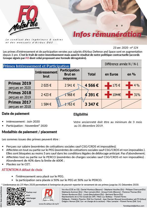 Infos rémunération