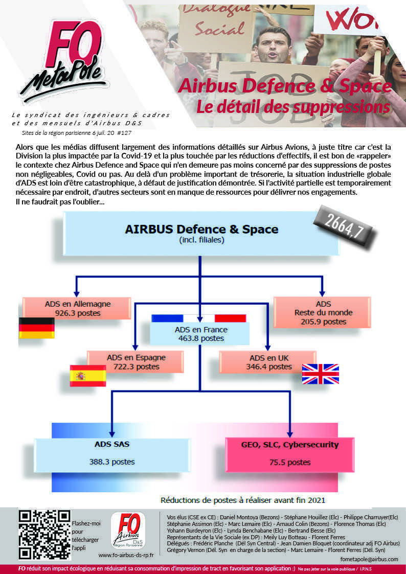 Airbus DS - le détail des suppressions