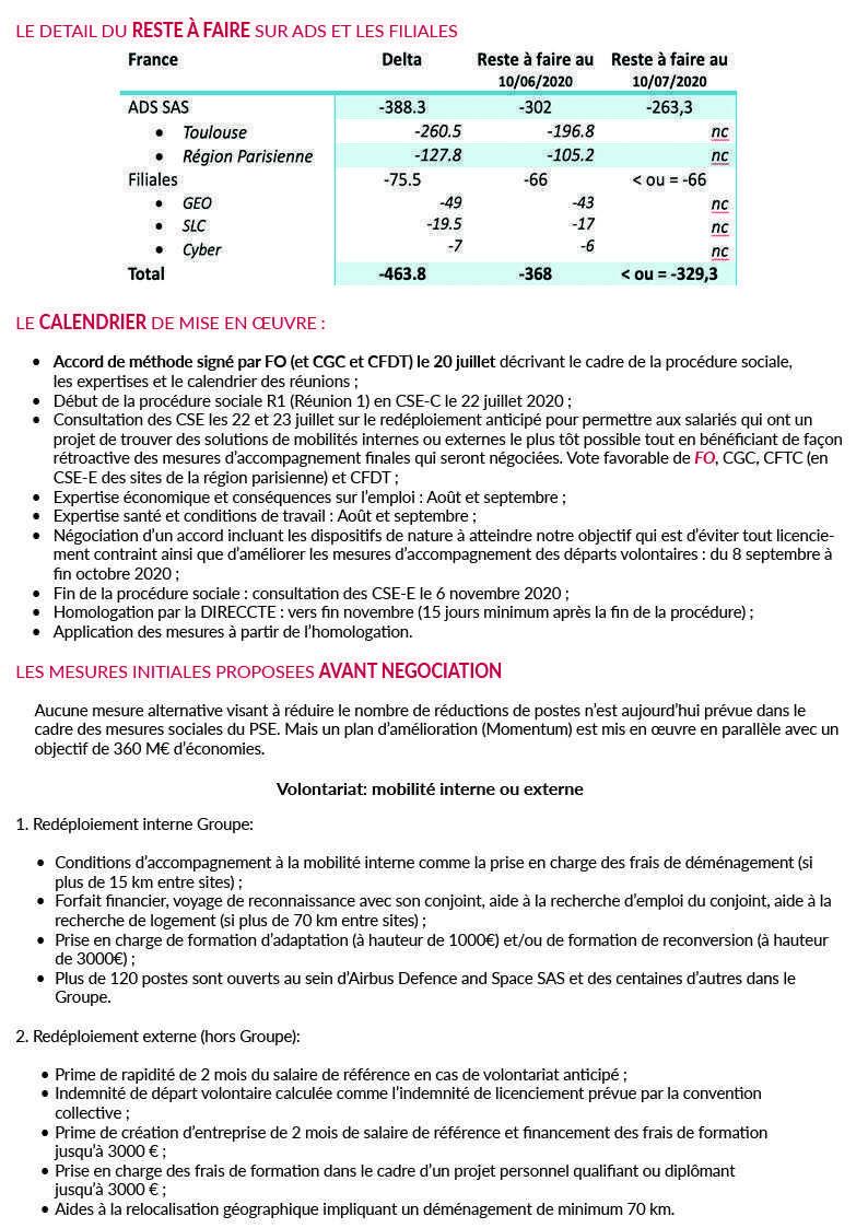 Airbus DS : Plan de Sauvegarde de l'Emploi