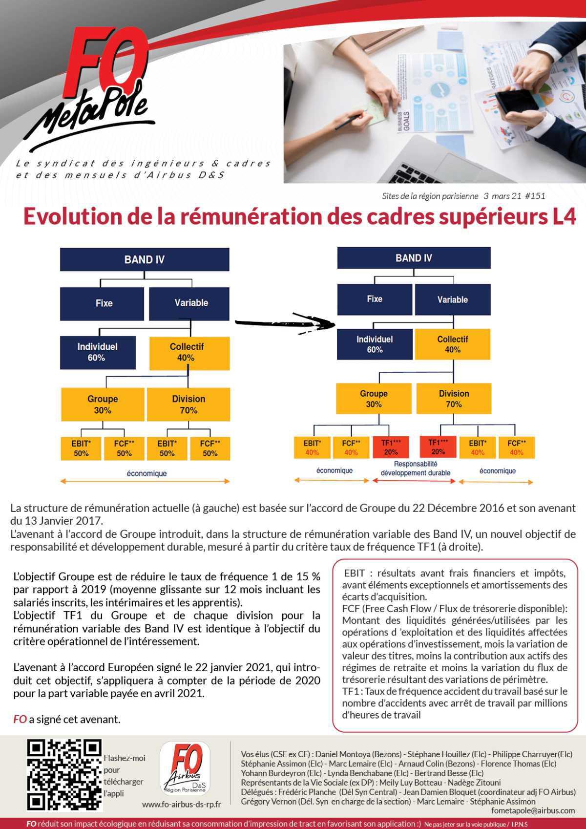 Evolution de la rémunération des cadres supérieurs L4