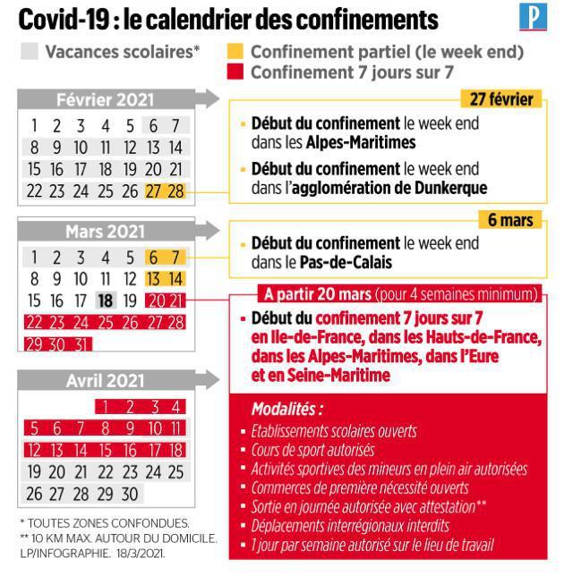 18 mars : Confinement 7J/7 de 16 départements y compris l'IDF