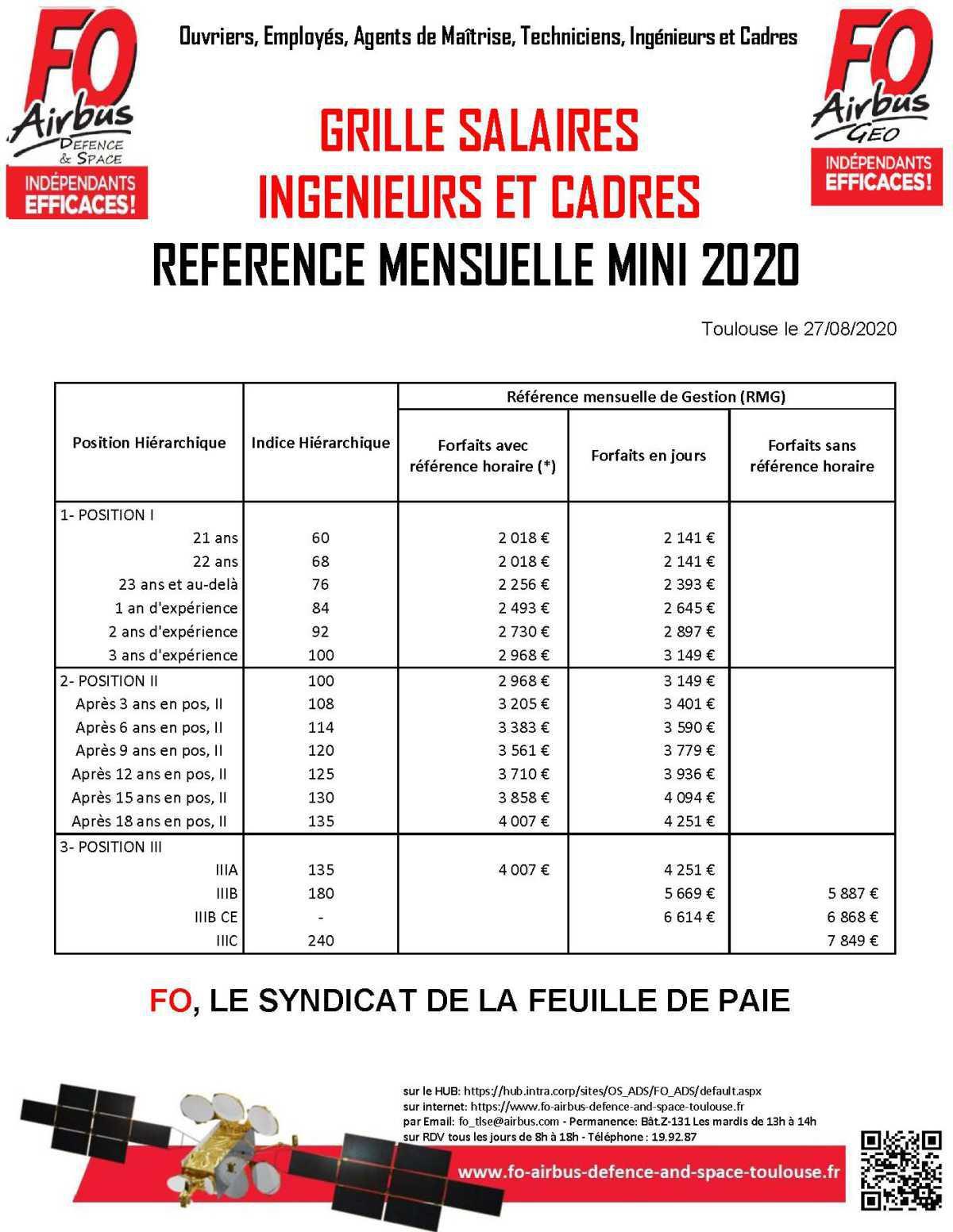 Grille Ingénieurs & Cadres 2020