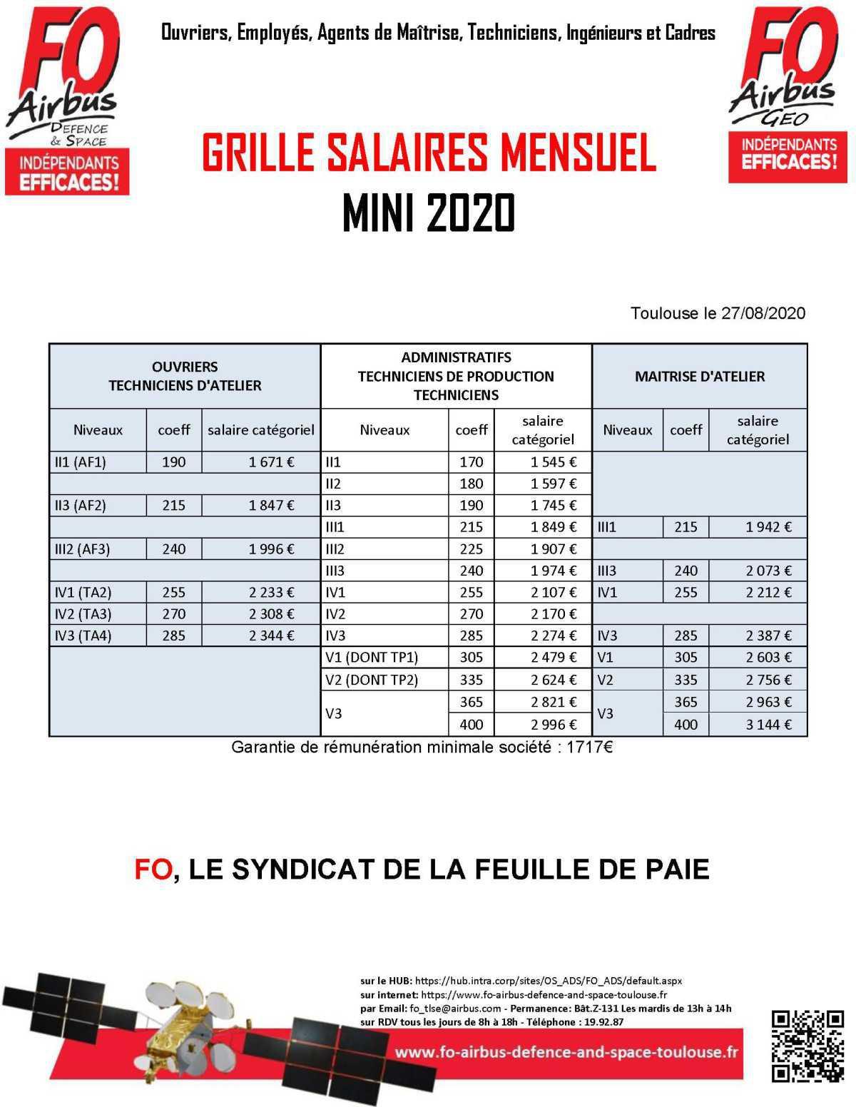 Grille Mensuels 2020