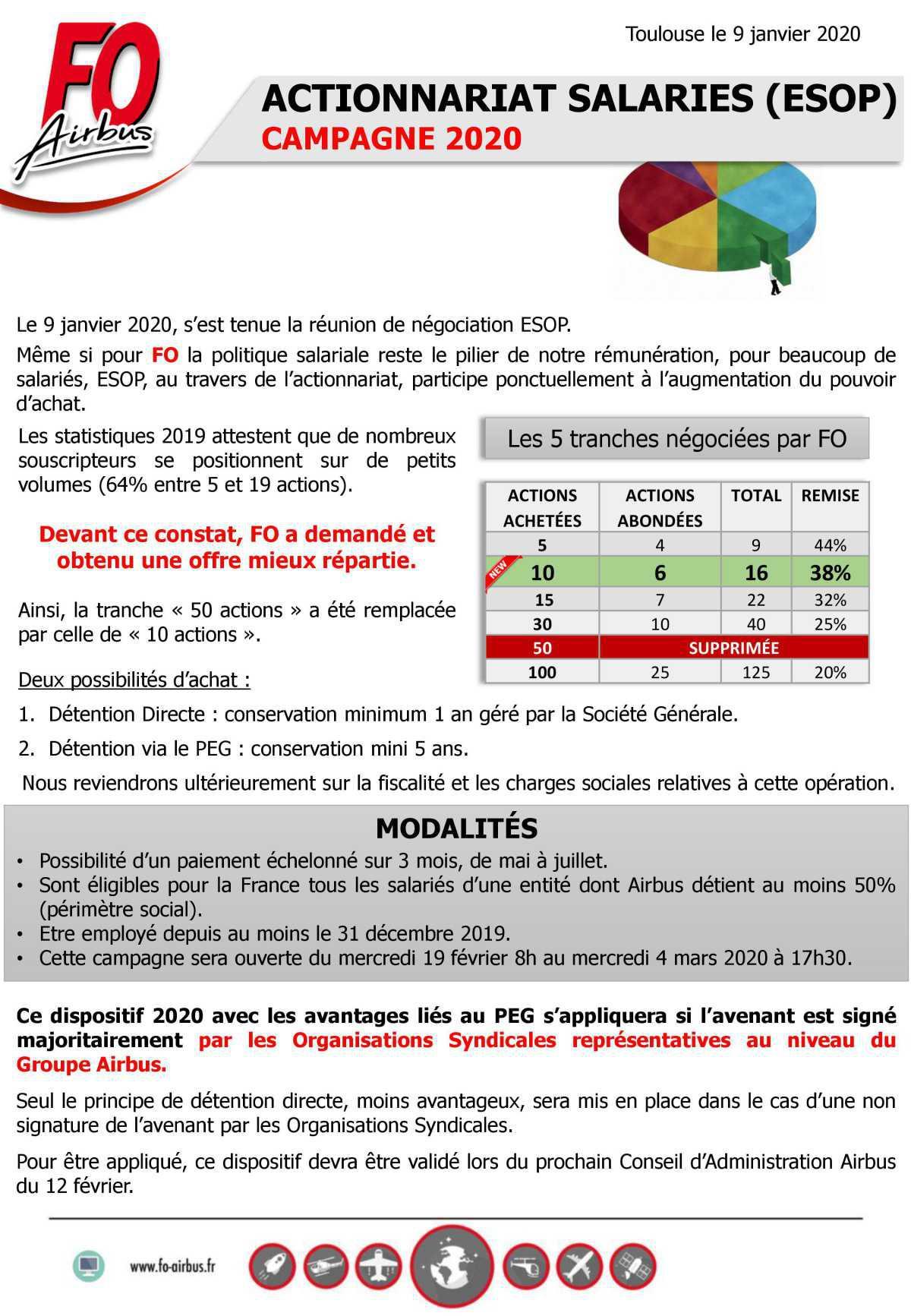 Actionnariat salariés ESOP 2020