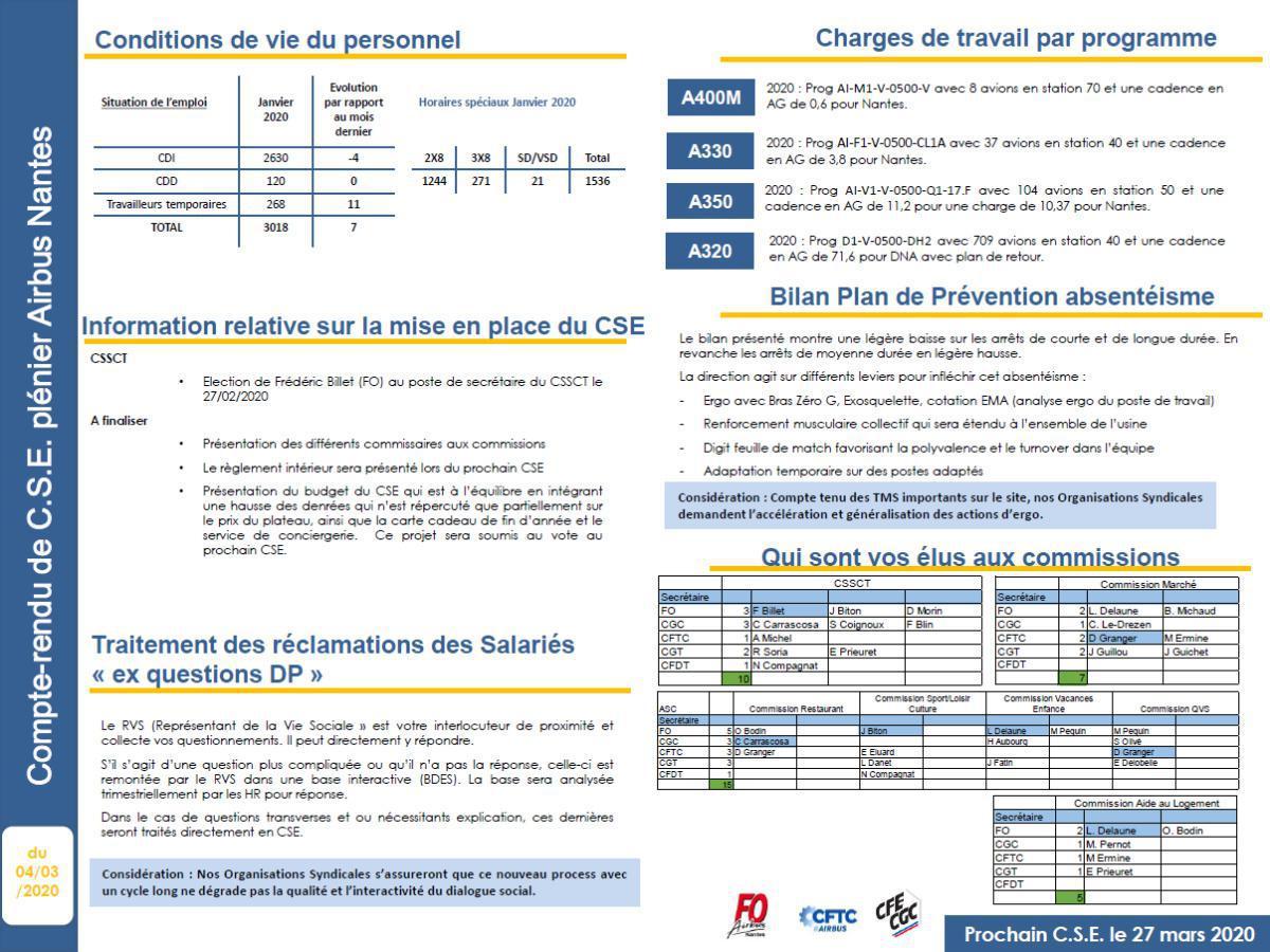 Compte Rendu du CSE-E du 04 Mars