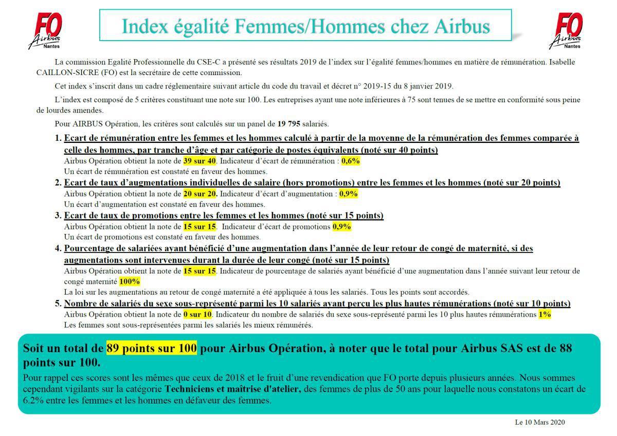 Egalité Femmes/Hommes chez Airbus
