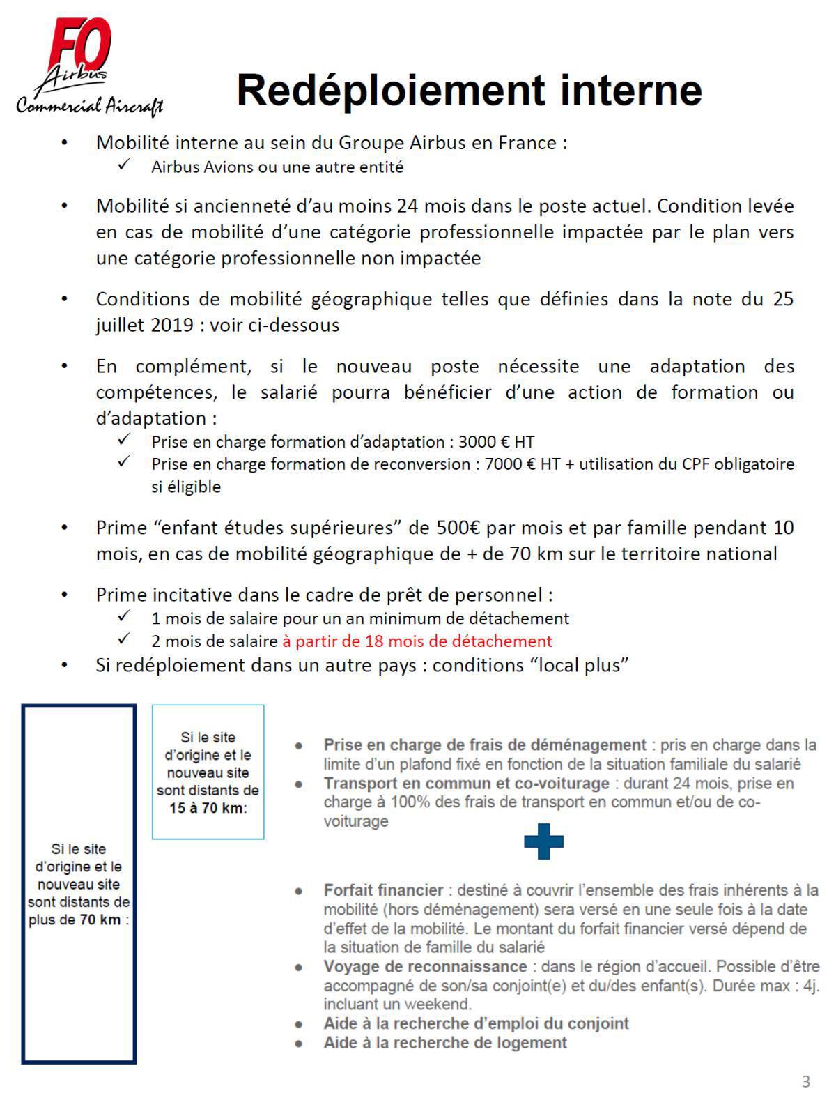Synthèse sur les mesures sociales ODYSSEY (V6)