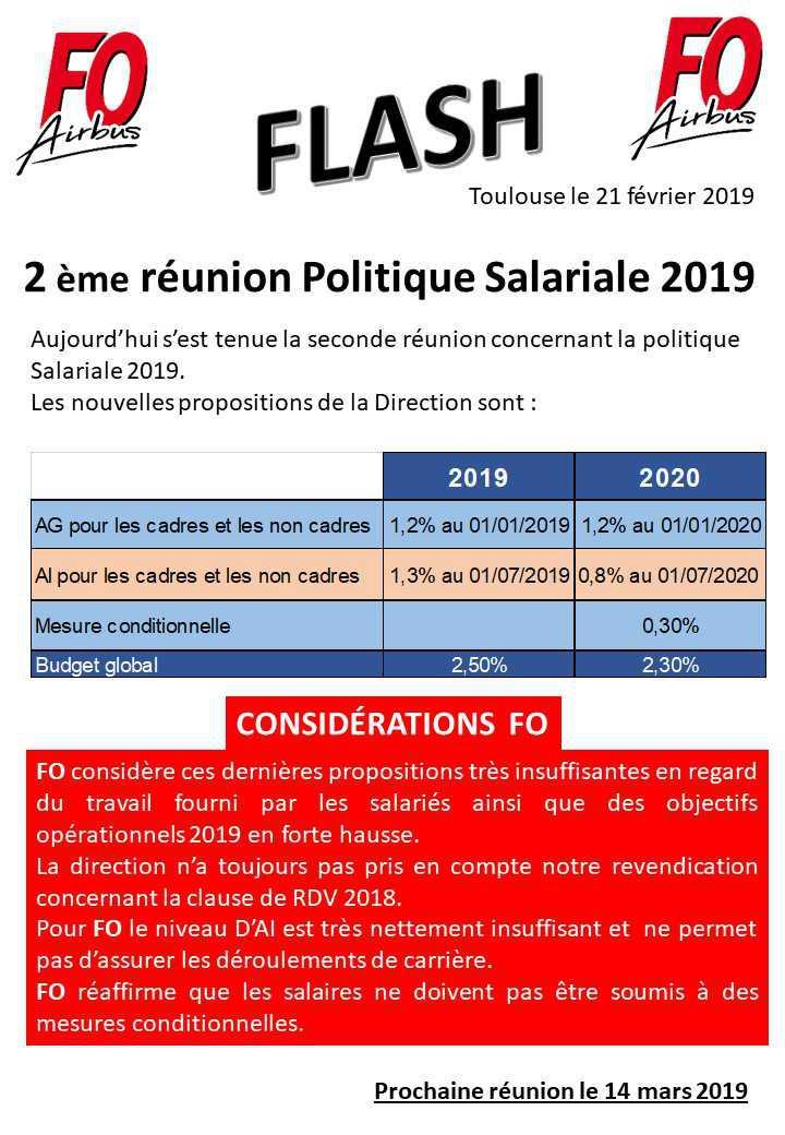 FLASH - Négociations salariales 2019 - 2 ème réunion