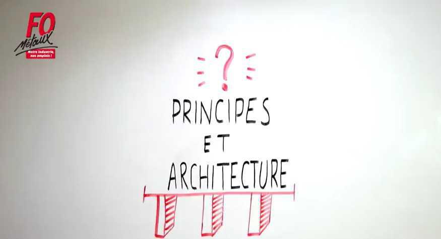 Principes et architecture (réforme UIMM)