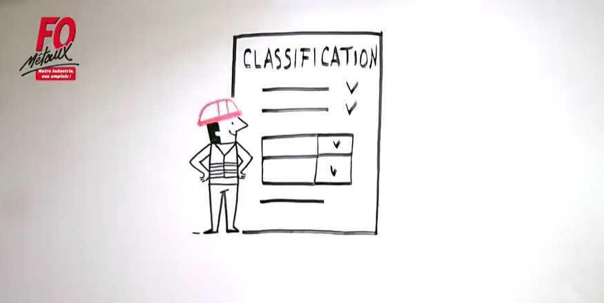 Evolution du Dispositif Conventionnel de la Métallurgie (Les classifications)