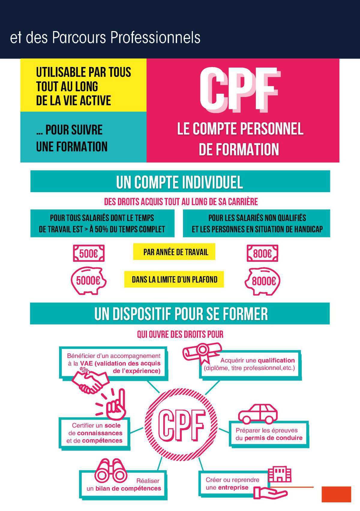Le CPF: des réponses à vos questions