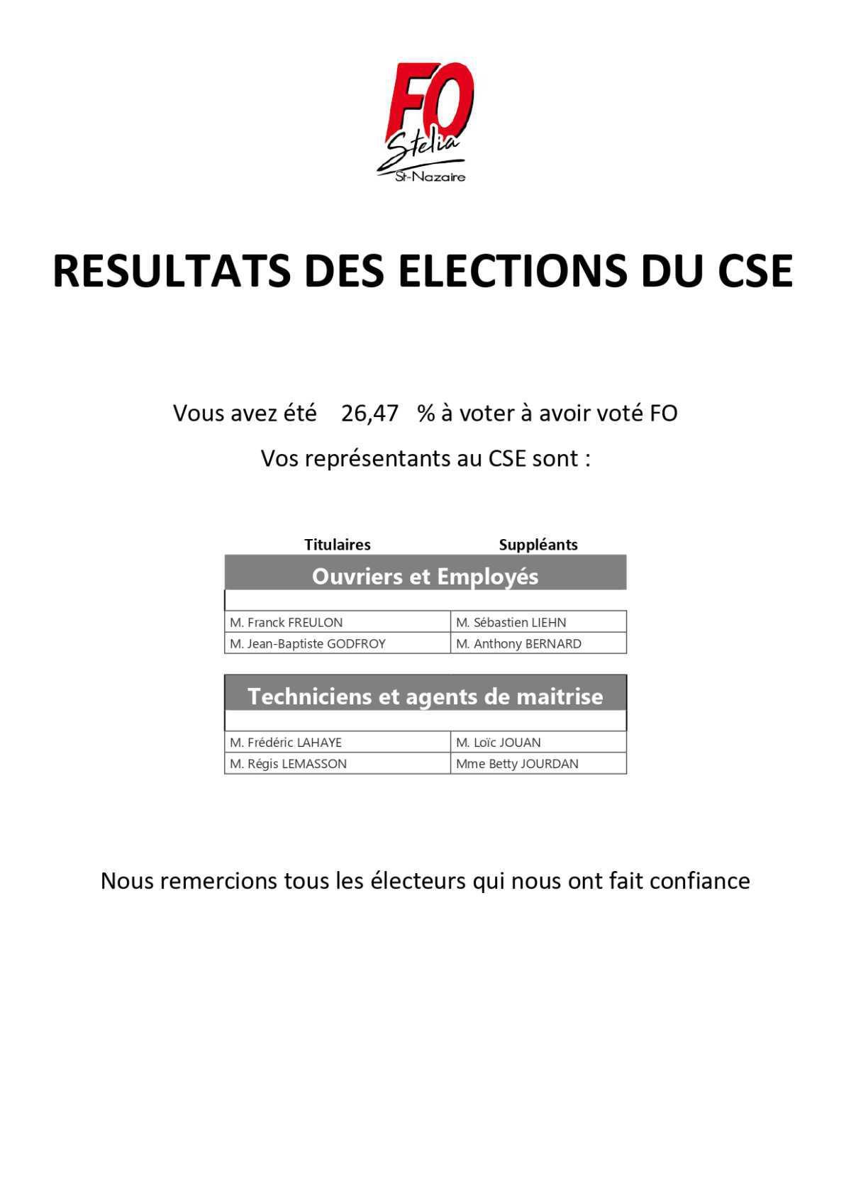 RESULTATS DES ELECTIONS DU CSE
