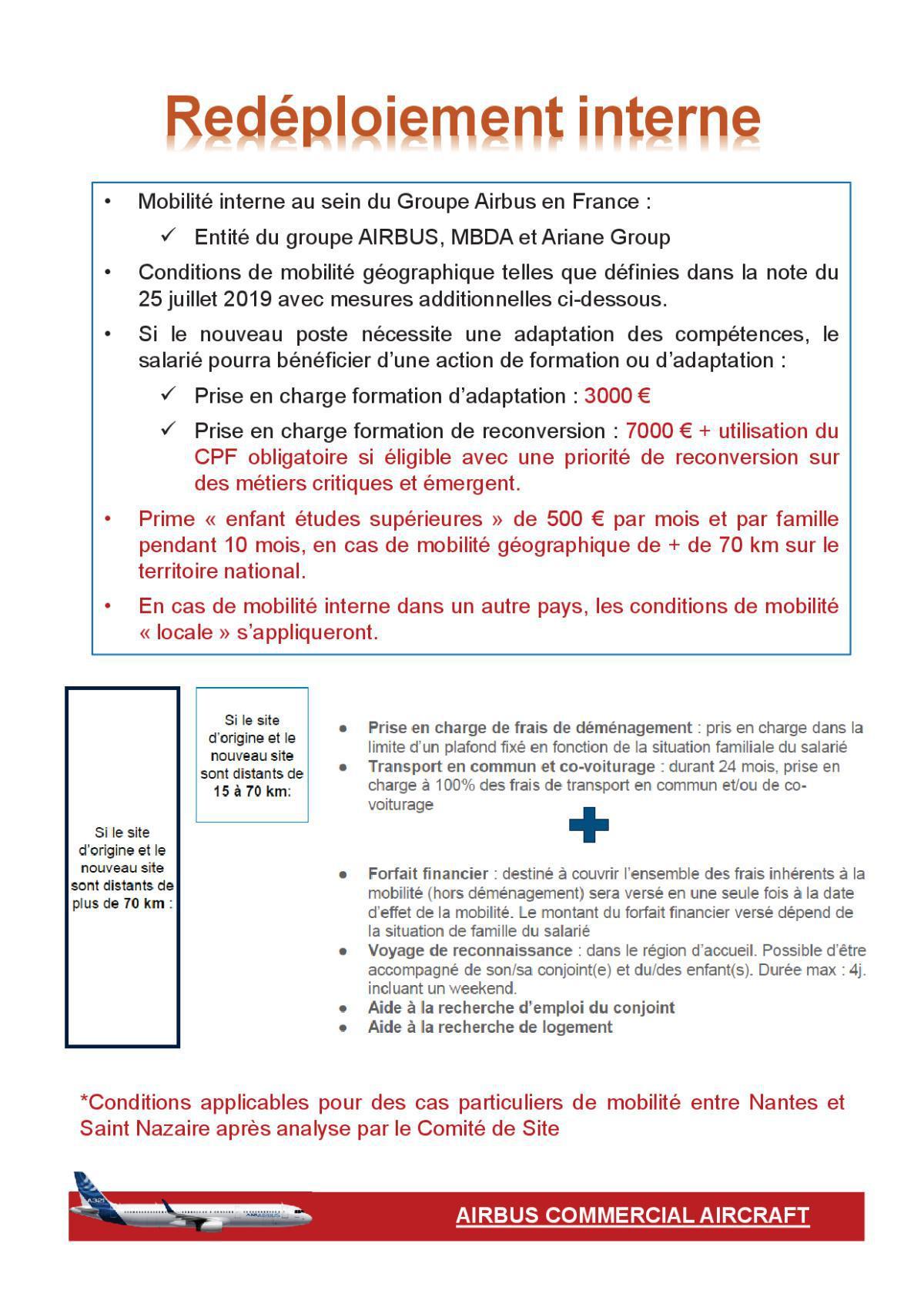 Accord Majoritaire – Réunion 2