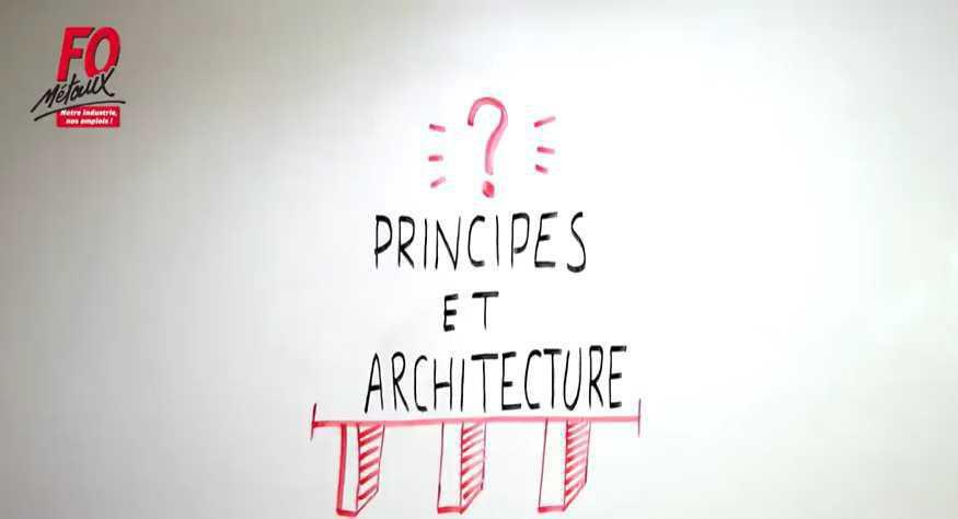 Evolution du Dispositif Conventionnel de la Métallurgie (réforme UIMM) - Vidéo 2 - PRINCIPES ET ARCHITECTURE
