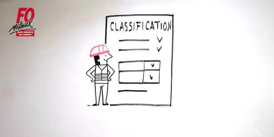 Evolution du Dispositif Conventionnel de la Métallurgie (réforme UIMM) - Vidéo 3 - CLASSIFICATION