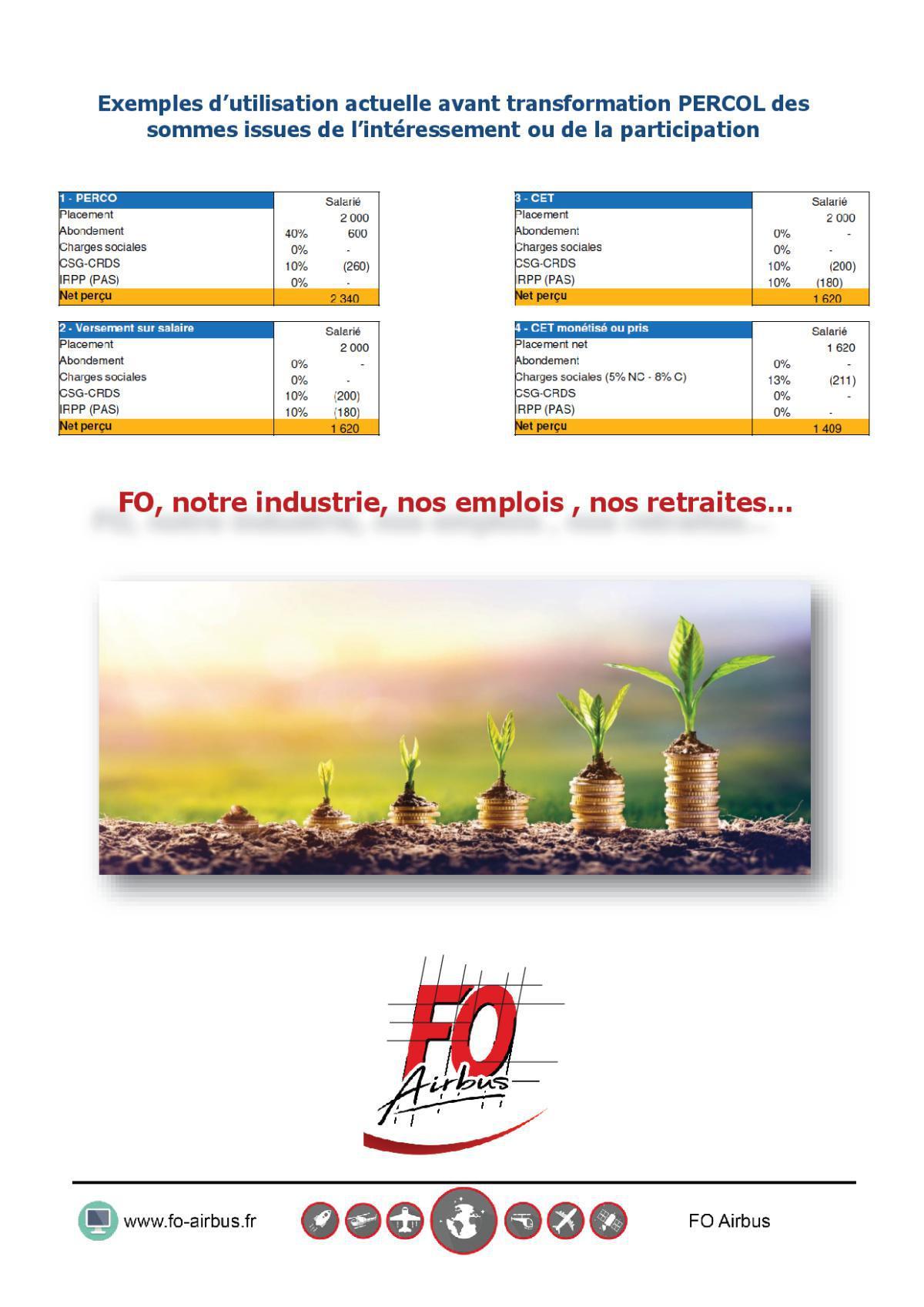Epargne Retraite PERCOL – Evolution du PERCO - 2ième Réunion