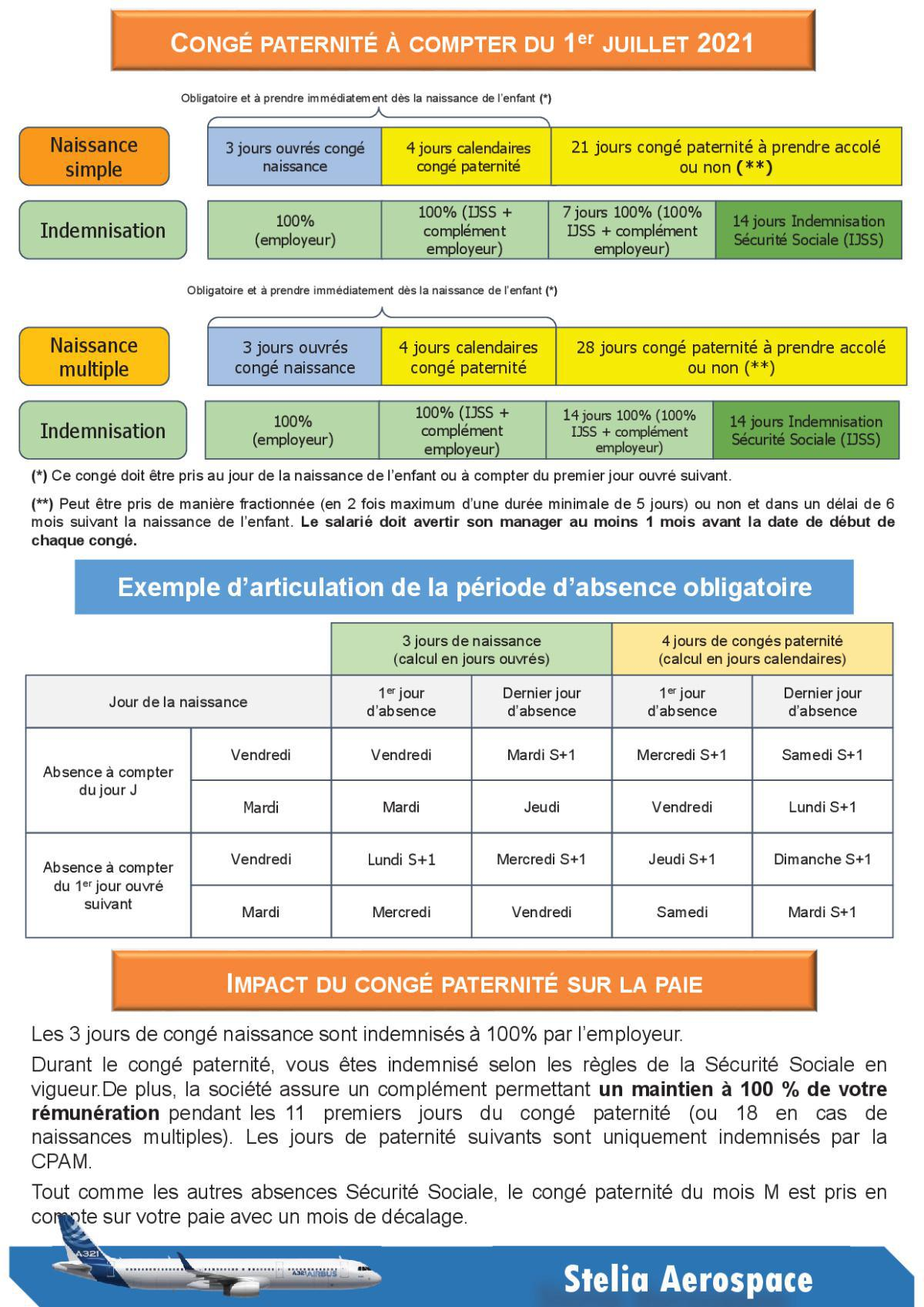 Info Pratique – Congé Paternité et d'accueil de l'enfant