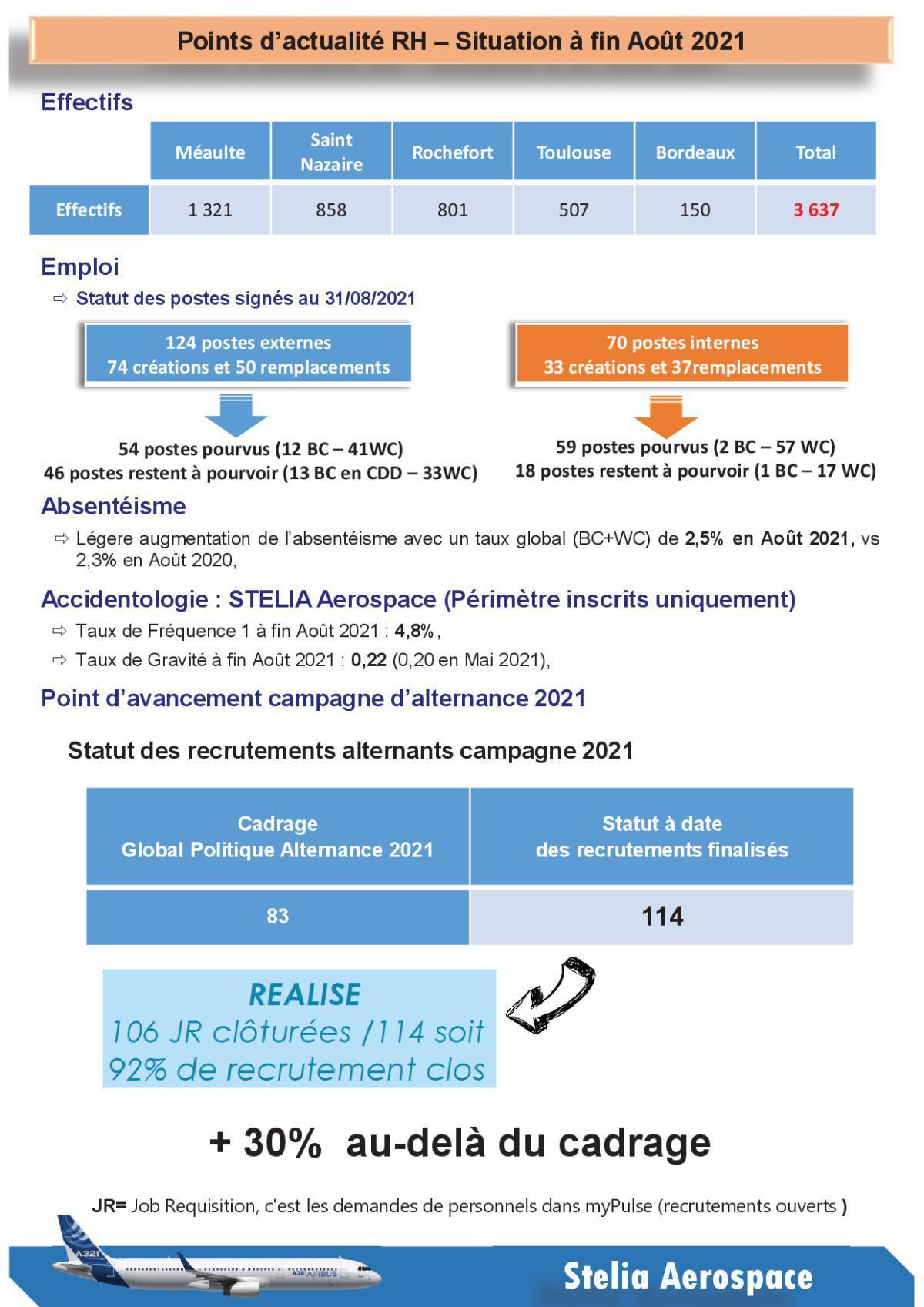Compte Rendu succinct CSE-C du 14 SEPTEMBRE 2021