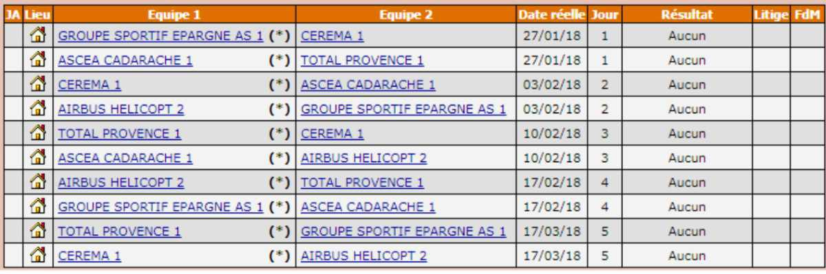 Calendrier coupe de France : Equipe 2