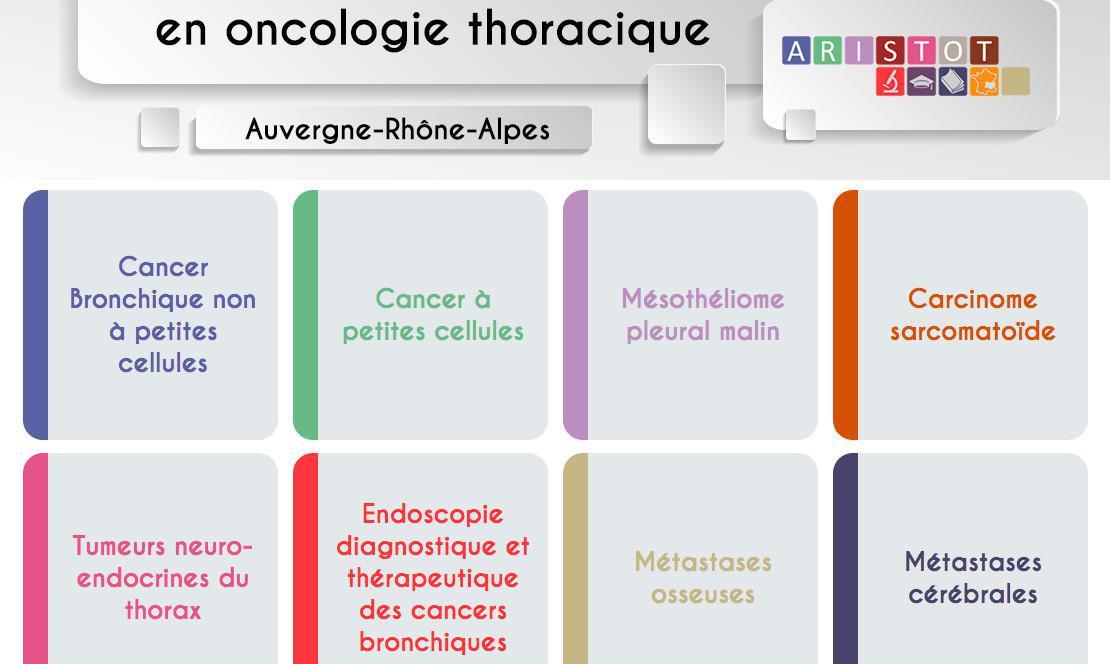 AURA - Référentiel en Oncologie Thoracique