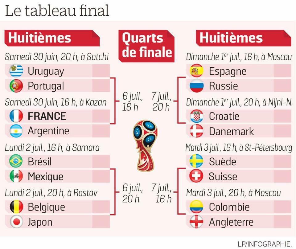 Calendrier Du Mondial.Mondial 2018 Retrouvez Le Calendrier Des 8eme De Finale